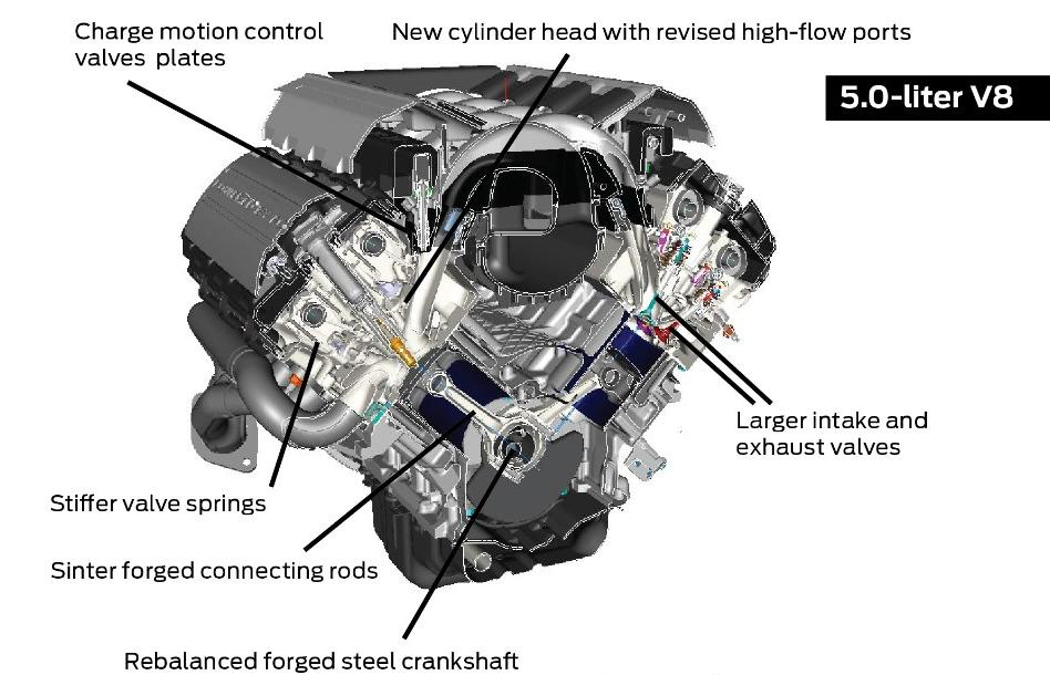 ford 3 5 l ecoboost engine diagram html