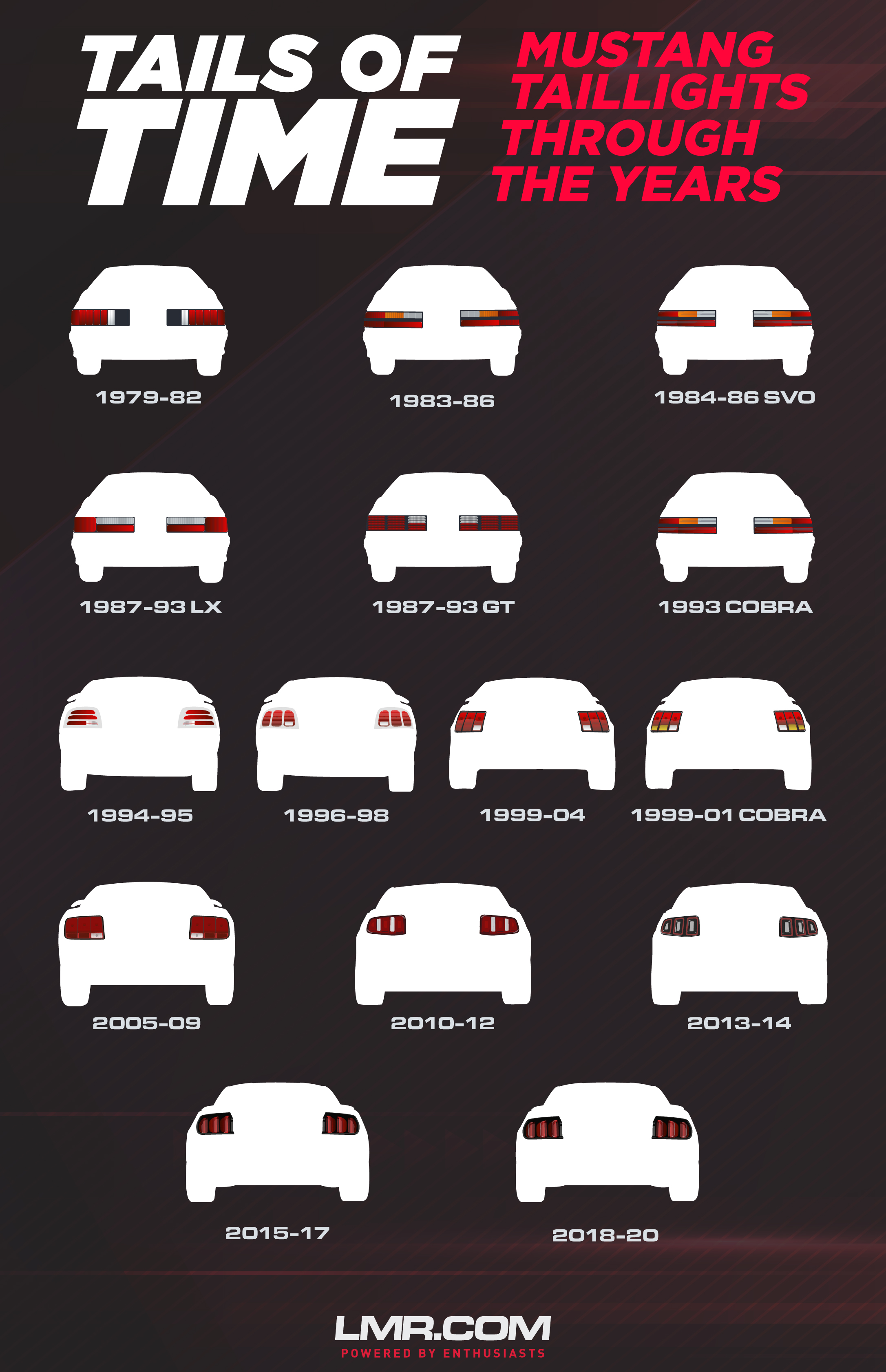 Ford Mustang Tail Lights Through The Years (1979-2020) - Ford Mustang Tail Lights Through The Years (1979-2020)