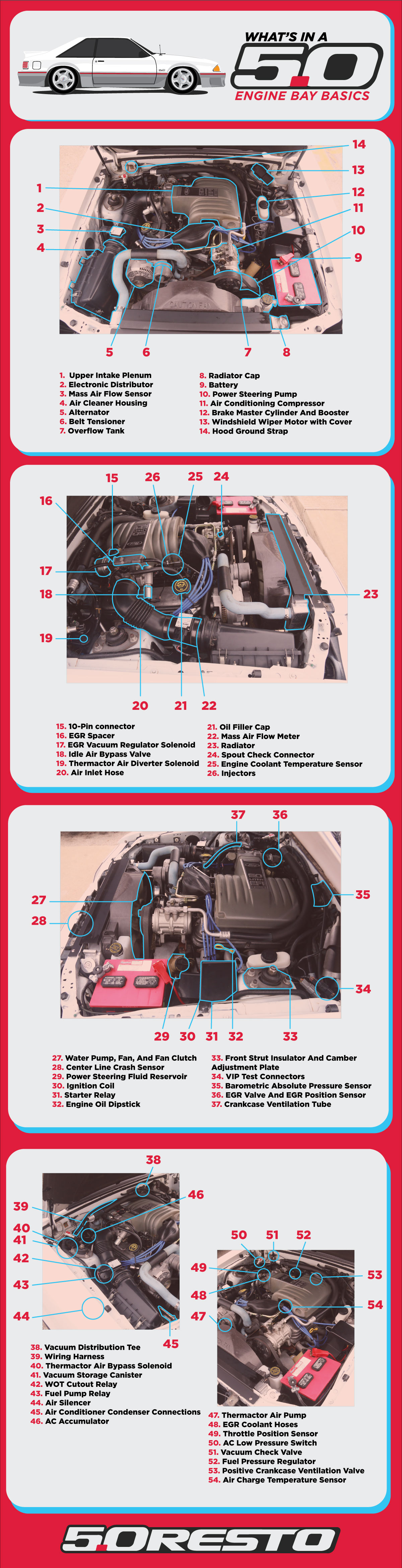 [DIAGRAM_3NM]  Fox Body Engine Bay Diagram (1986-1993) - LMR.com | 1986 Ford Mustang Lx Engine Diagram |  | Late Model Restoration
