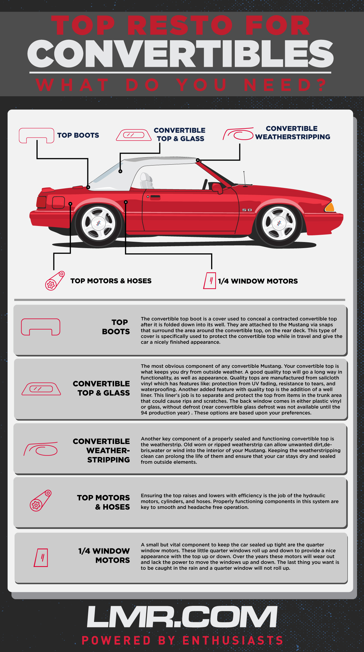 Fox Body Mustang Convertible Restoration Guide - Fox Body Mustang Convertible Restoration Guide