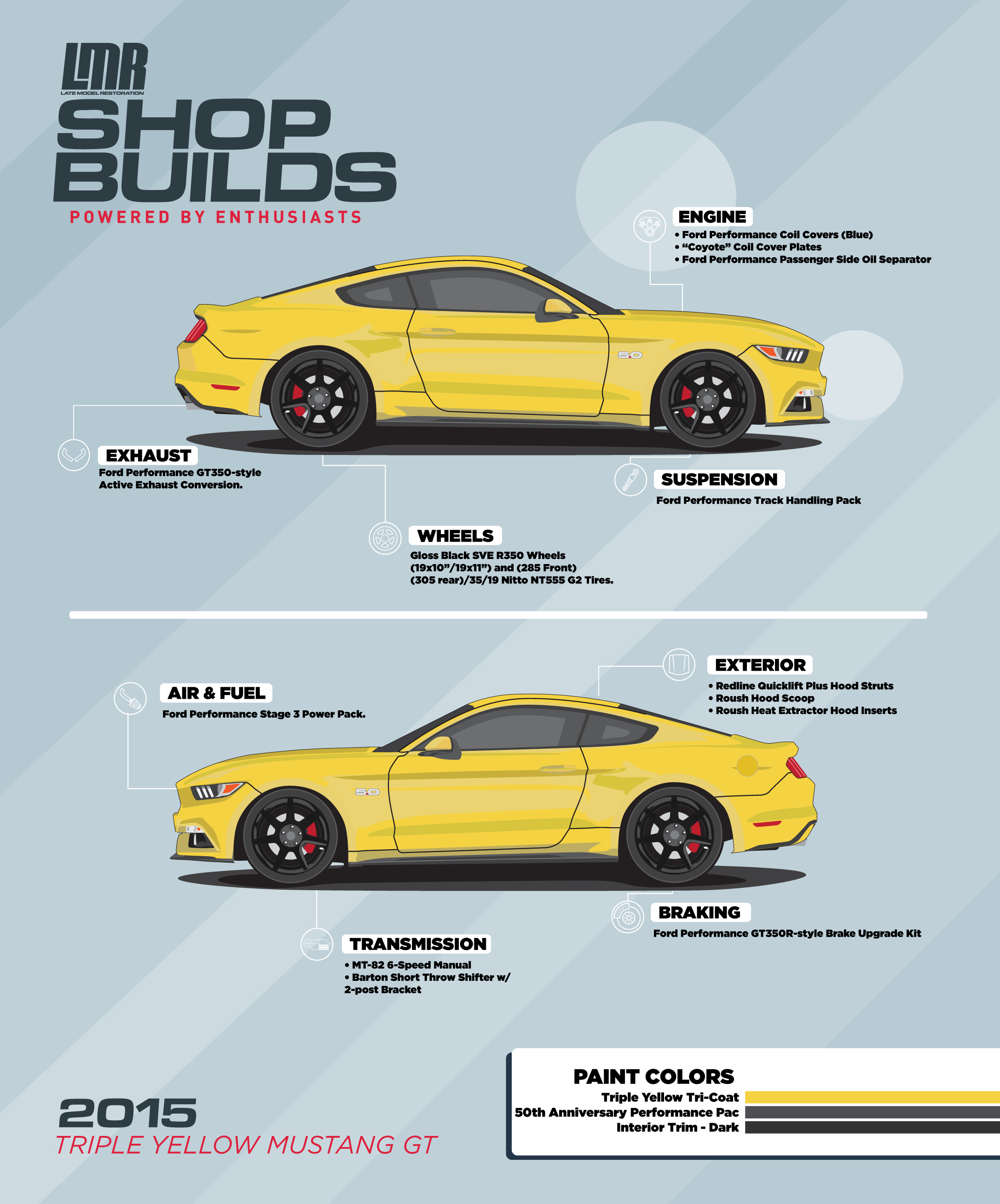 LMR Shop Car Build - 2015 Triple Yellow Mustang GT - LMR Shop Car Build - 2015 Triple Yellow Mustang GT