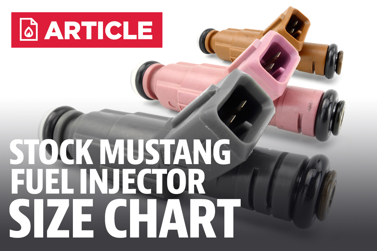 Mustang Stock Fuel Injector Size Chart 1989 5 0 Wiring Harness