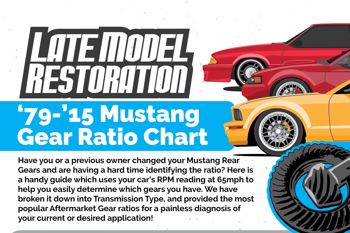 Mustang Rear Gear Ratio To Rpm Chart