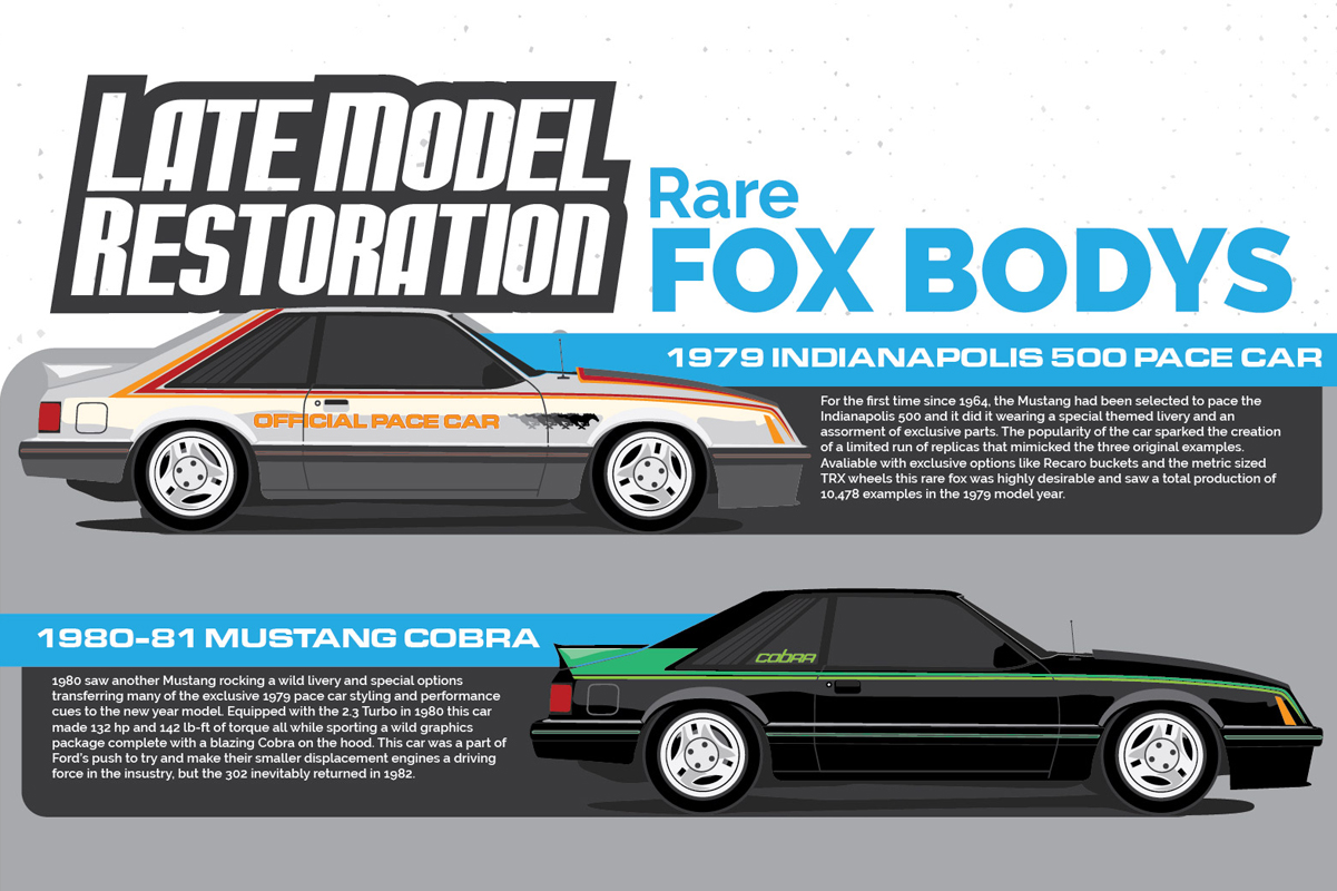 Rare fox body mustangs lmr com