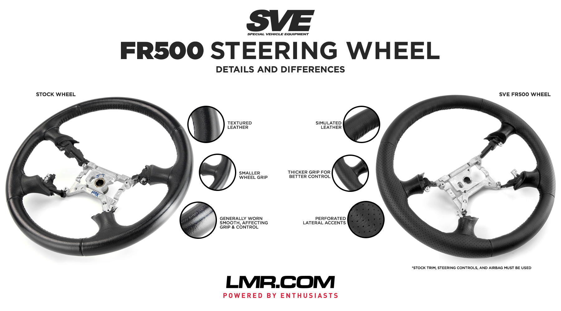 SVE FR500 Steering Wheel Details & Differences - SVE FR500 Steering Wheel Details & Differences