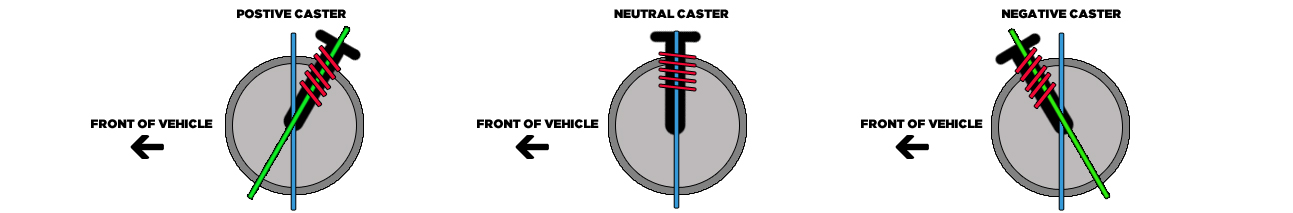 What Are Mustang Caster Camber Plates & What Do They Do? - What Are Mustang Caster Camber Plates & What Do They Do?